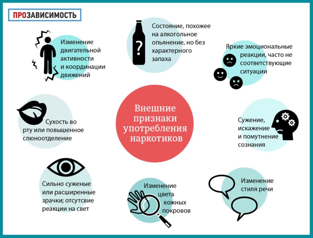 lechenie-narkozavisimosty-rostov-on-don